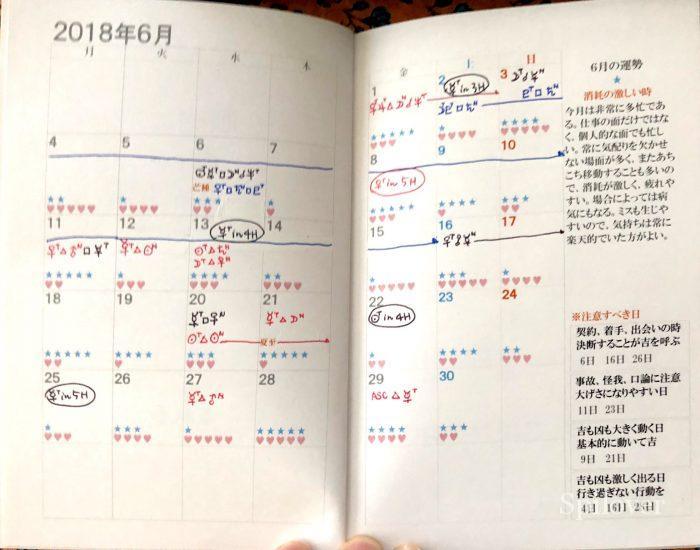 比較検証カレンダー部分