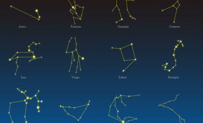 2018年下半期の星占い