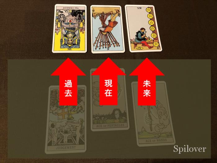 「3カードスプレッド」画像2